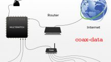 İnternet-Ethernet Multiswitch Nedir?
