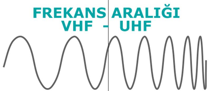 VHF-UHF Nedir?